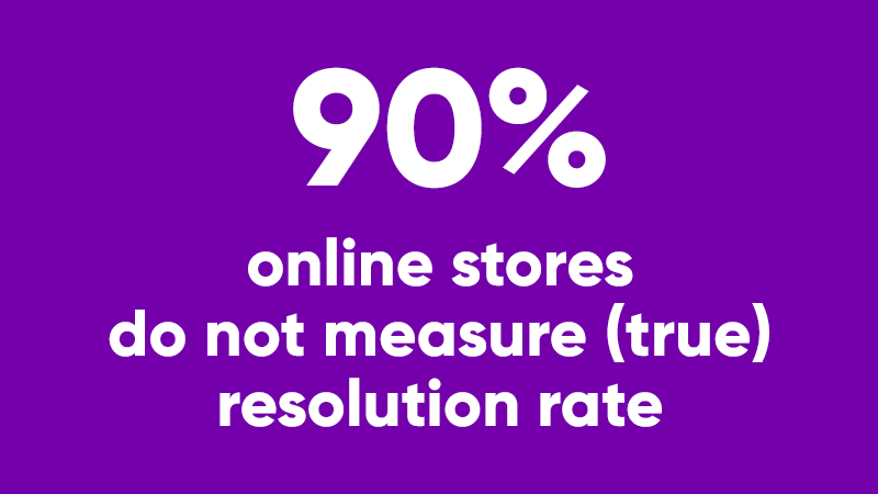 Online stores increasingly use chatbots, but do not measure their effectiveness